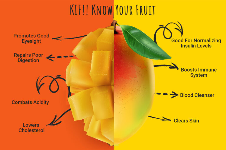 the-organic-company-know-your-fruit